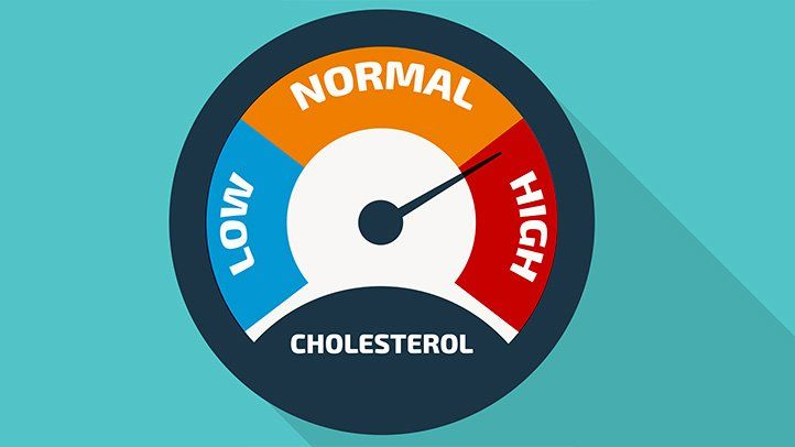 Panchakarma for high cholesterol problems
