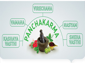 Panchkarama Treatment
